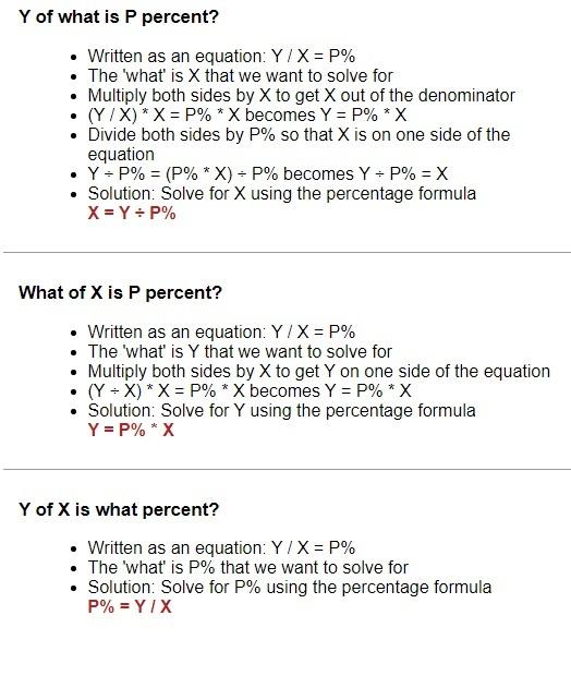 Percentage Calculator 2021 01