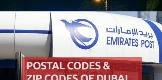 Dubai Postal Code